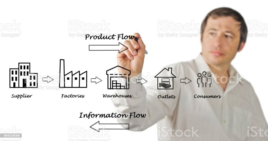 Man presenting Supply chain diagram - Royalty-free Adult Stock Photo