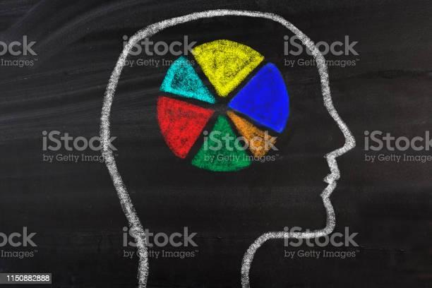 Management and selfmanagement picture id1150882888?b=1&k=6&m=1150882888&s=612x612&h=opnudg3dt4qqhwzo4ebjzixjhhkipr2a2dvjwijp7lg=