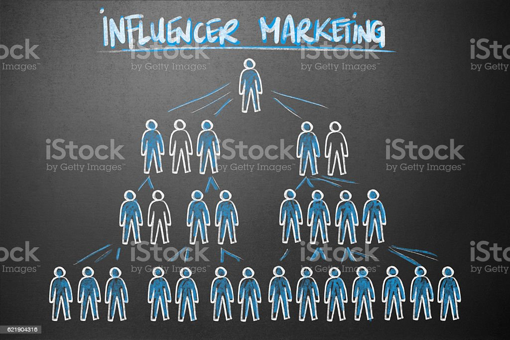 Management - Influencer Marketing stock photo