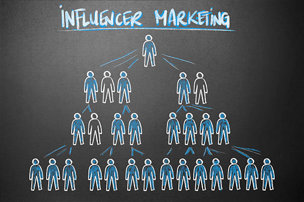 Management - Influencer Marketing stock photo