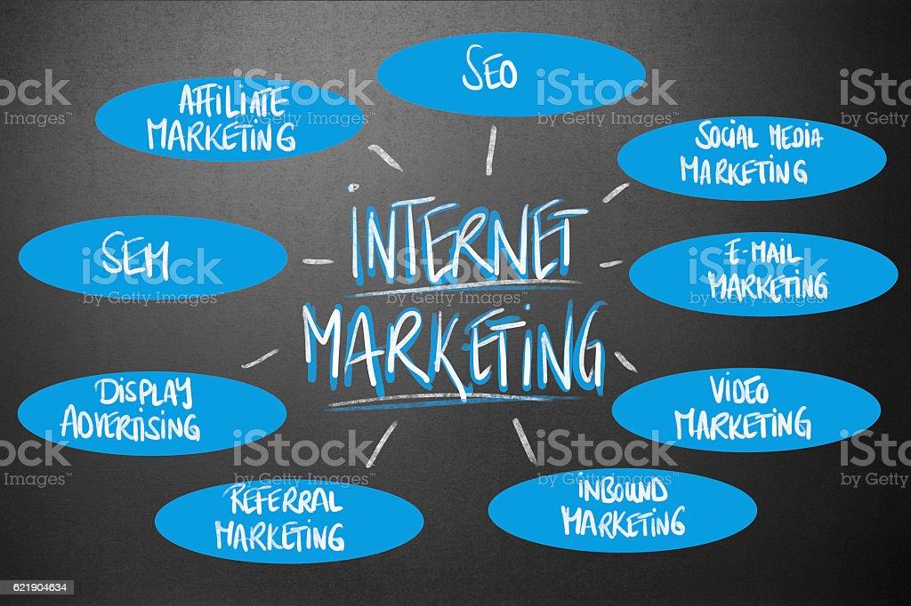 Management - Internet Marketing - foto de stock