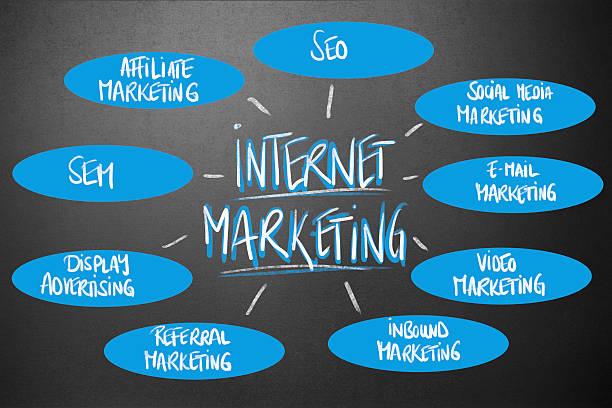 Management - Internet Marketing stock photo