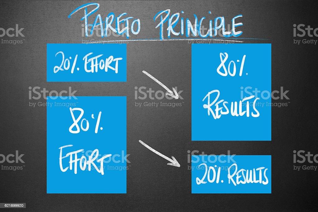 Management - Pareto Principle stock photo