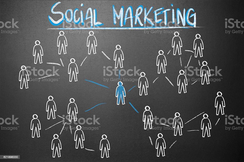 Management - Social marketing stock photo