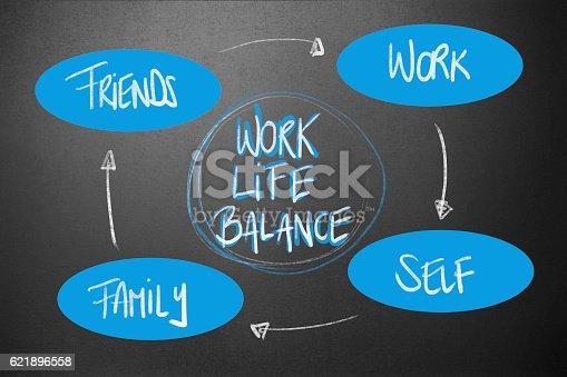 istock Management - Work-Life Balance 621896558