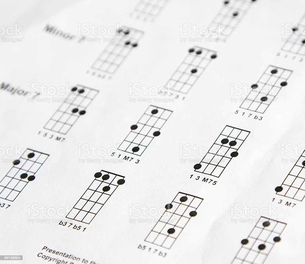 Mandolin Chord Sheet royalty-free stock photo