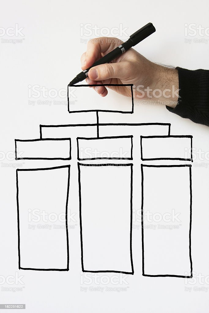 Man's hand draws an organizational chart royalty-free stock photo