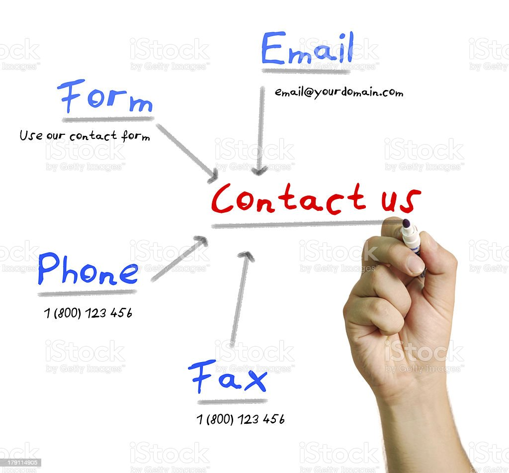 Man's hand writing contact us with a marker royalty-free stock photo