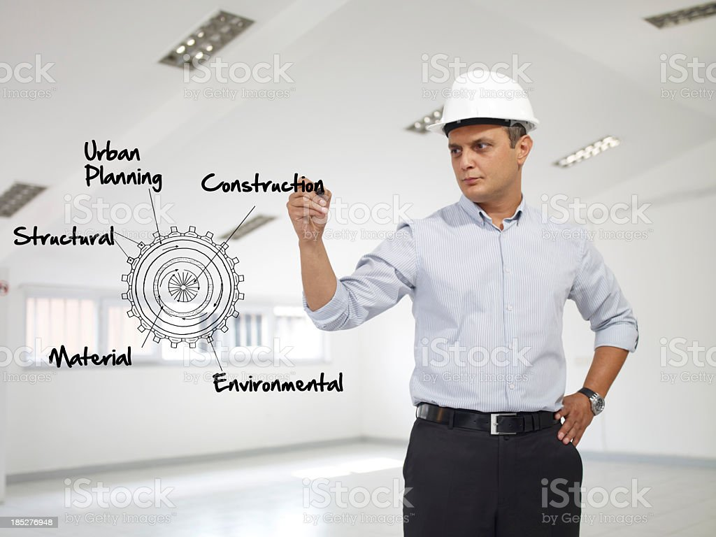 Manufacturing Process royalty-free stock photo