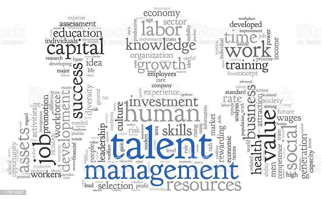 Many different words of talent management royalty-free stock photo