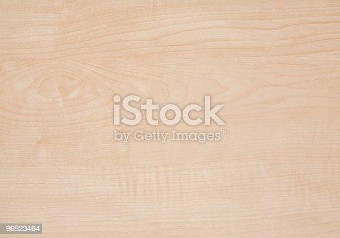 Maple woodgrain texture,