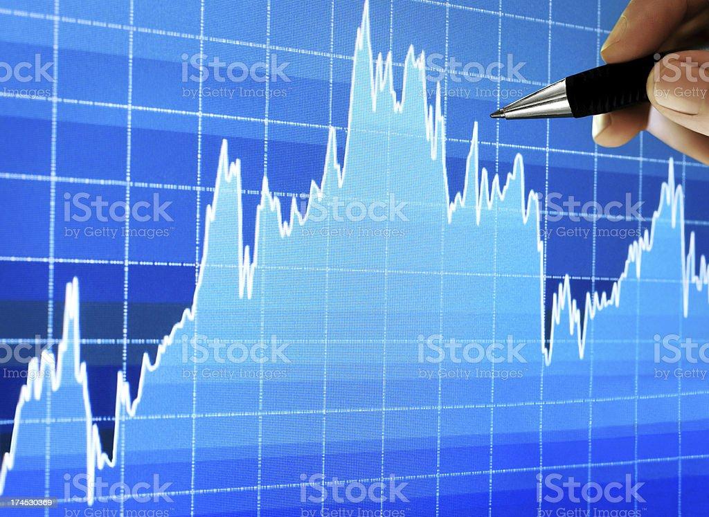 Market Analyze on LCD screen stock photo