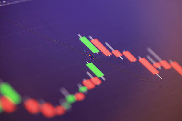 Market Analyze. Market analyze on LCD screen. annotation stock pictures, royalty-free photos & images