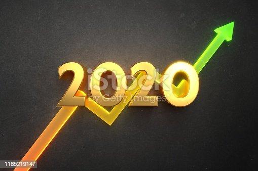 1170746979istockphoto 2020 Market Data 1185219147