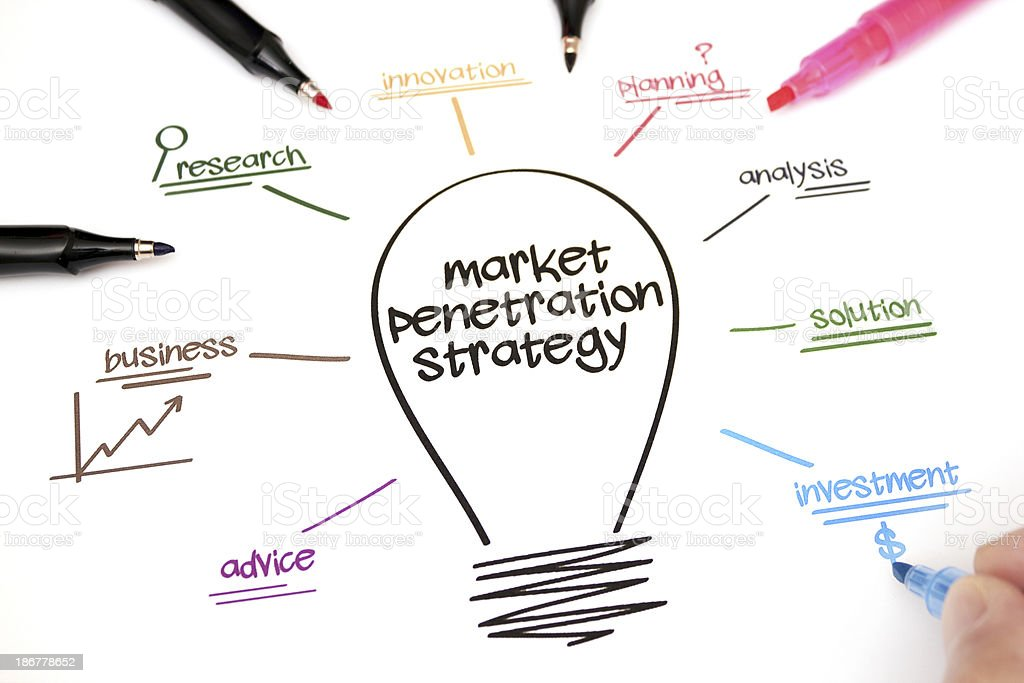 Investing market penetration strategies