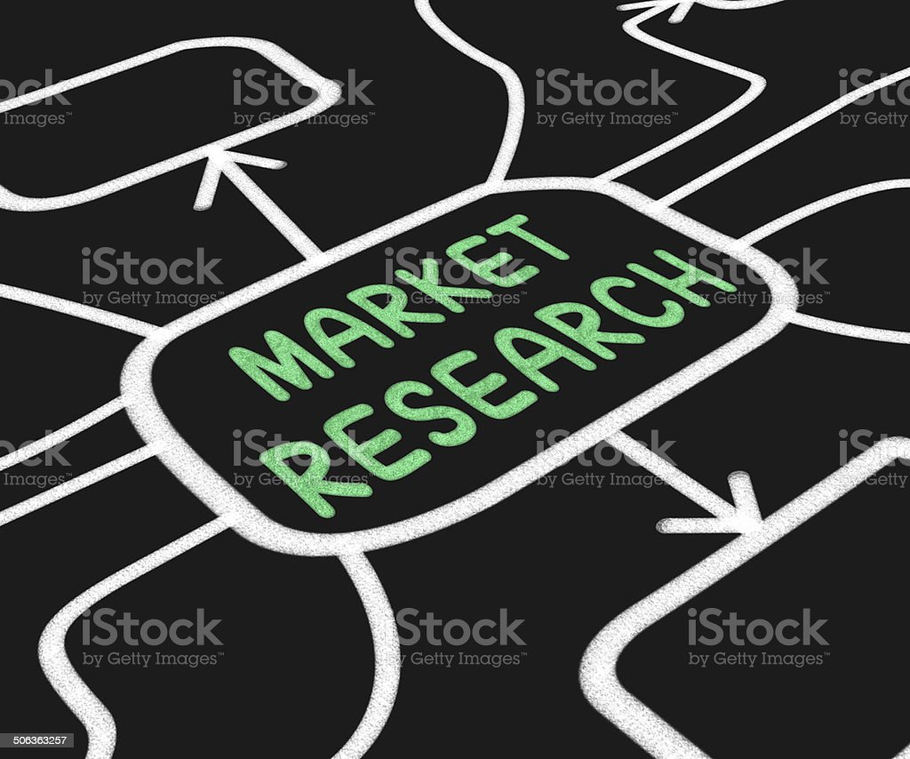 Market Research Diagram Shows Inquiring About Consumers Opinions stock photo