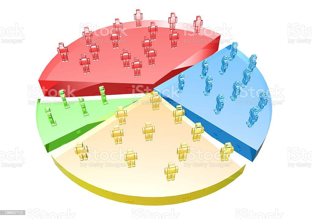 Market Share 2 royalty-free stock photo