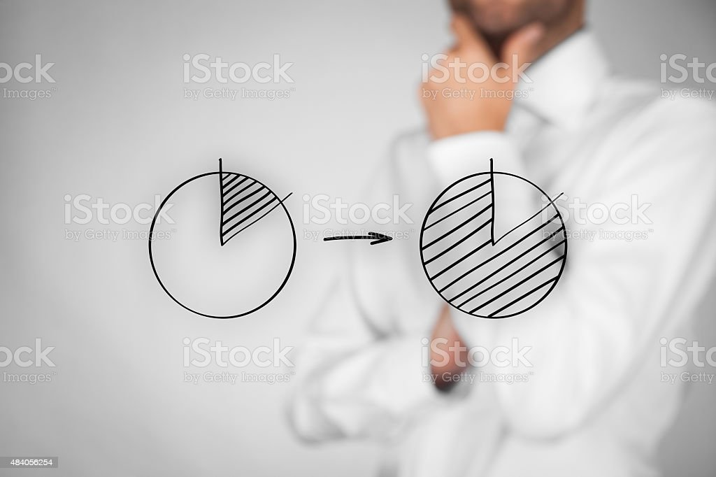 Market share stock photo