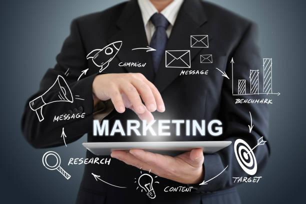 Marketing Werbung Marke Geschäftsstrategie – Foto