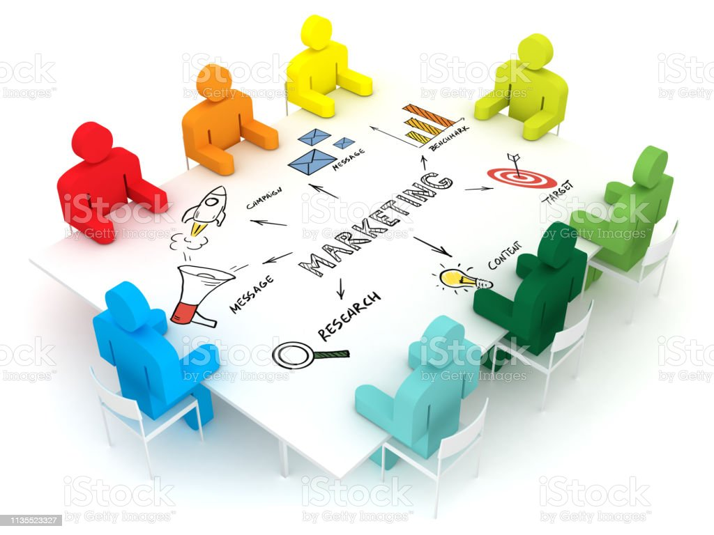 Marketing advertisement brand business strategy team meeting