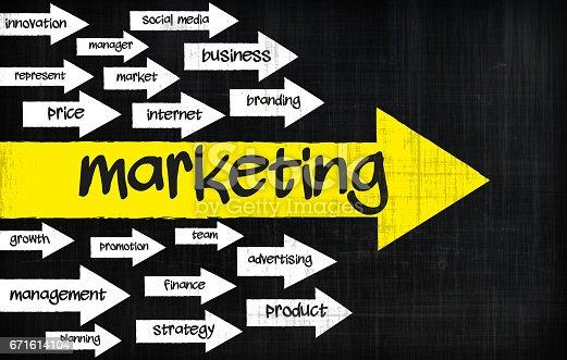 marketing arrows on chalkboard