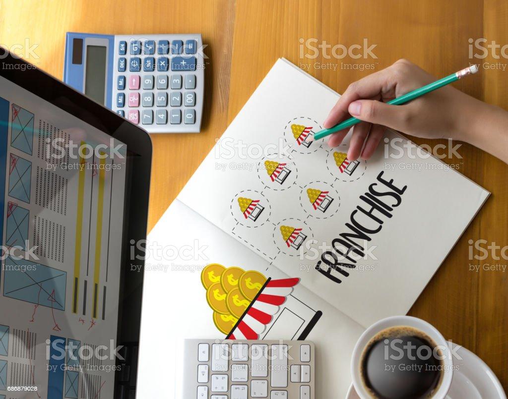 Franchise-Marketing Branding Einzelhandel und Business Arbeit Mission Konzept – Foto