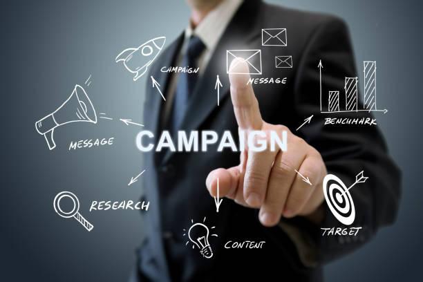 Geschäftsstrategie für Marketingkampagnen-Markenwerbung – Foto