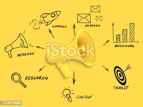 istock Marketing campaign strategy advertisement brand megaphone 1218733060