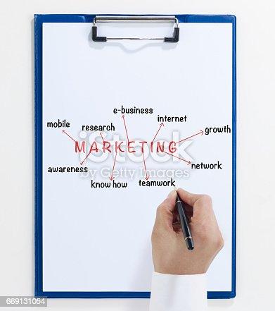 istock marketing chart 669131054