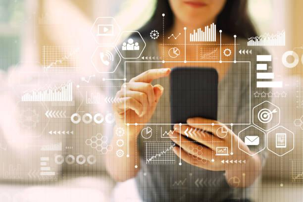 行銷概念與婦女使用智慧手機 - 流程圖 個照片及圖片檔