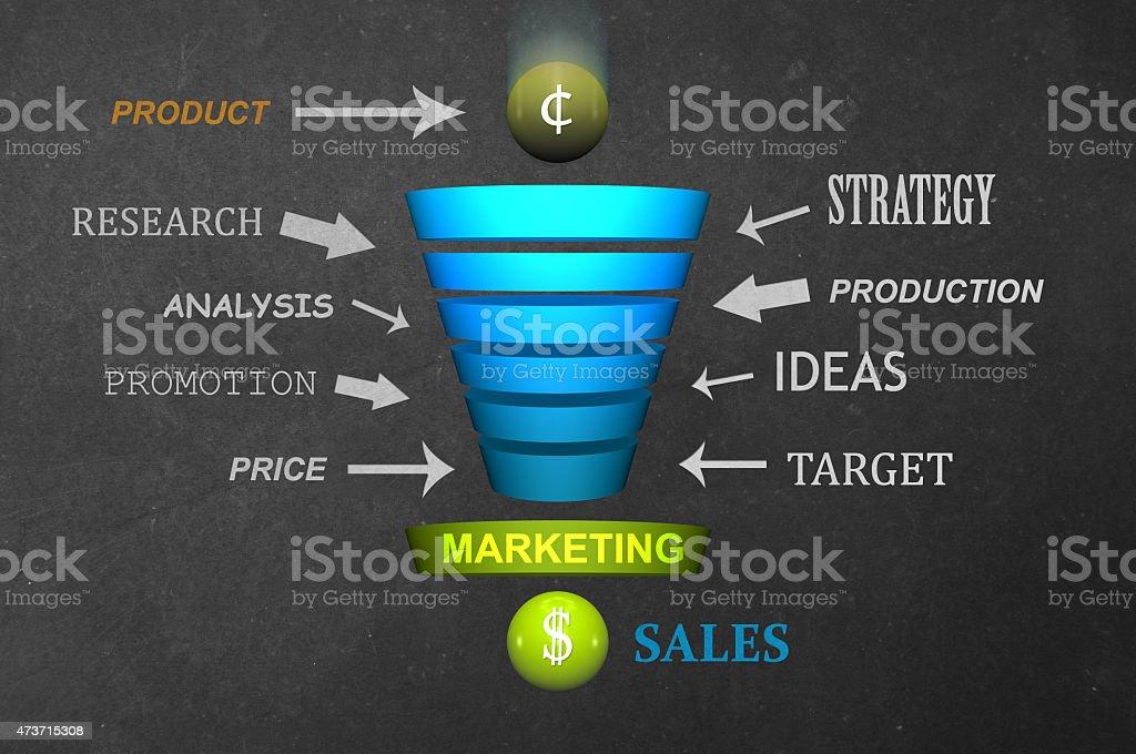 Marketing Diagram stock photo