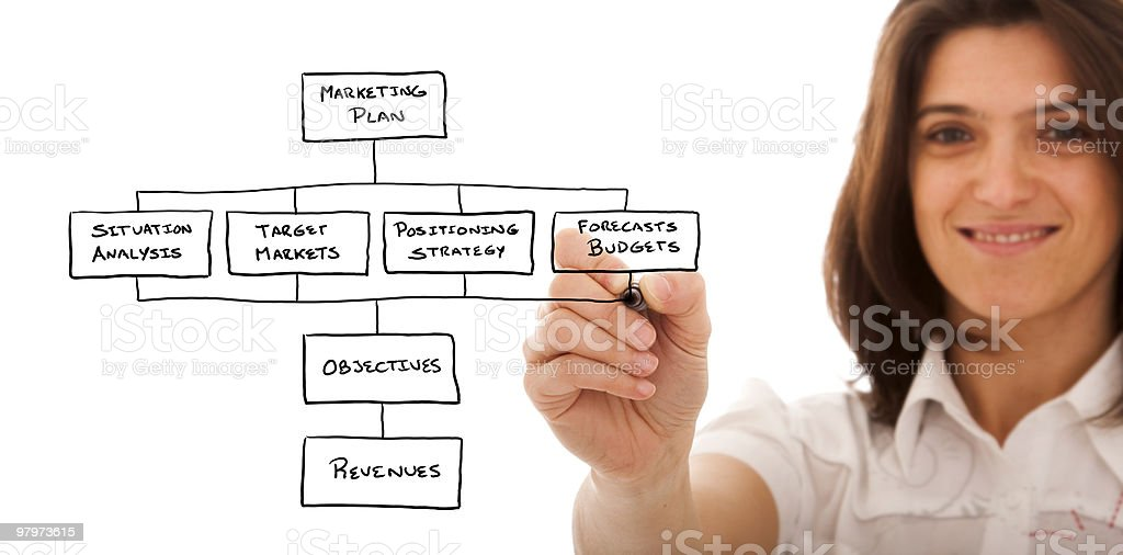 Marketing diagram royalty-free stock photo