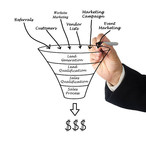 marketing funnel - marketing funnel stock pictures, royalty-free photos & images