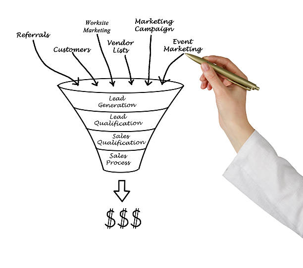 marketing funnel - sales funnel stock photos and pictures