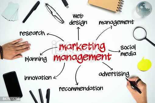 625727674 istock photo Marketing Management Business concept 847923756