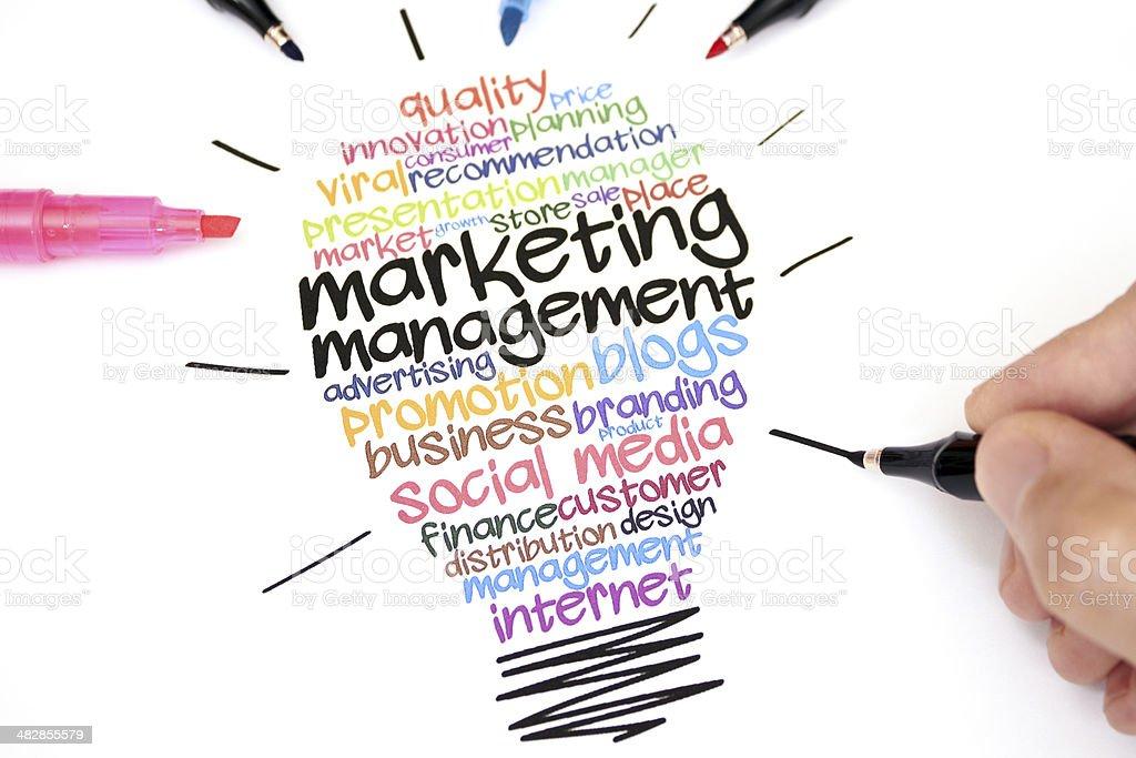 Marketing Management royalty-free stock photo