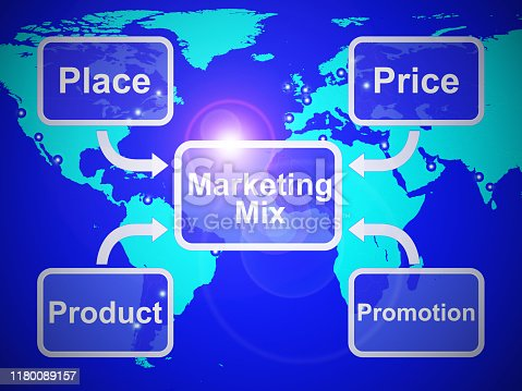 Marketing mix means place price product and promotion. Promoting online with retail salesmanship - 3d illustration