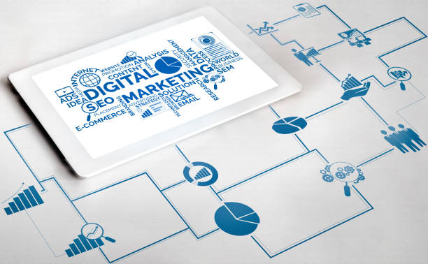 marketing of digital technology business concept - digital marketing stock pictures, royalty-free photos & images