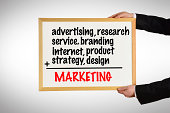 istock Marketing (Click for more) 493831901