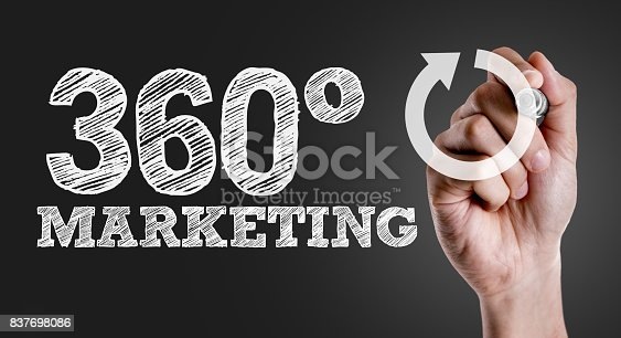 625727674 istock photo 360 Marketing 837698086