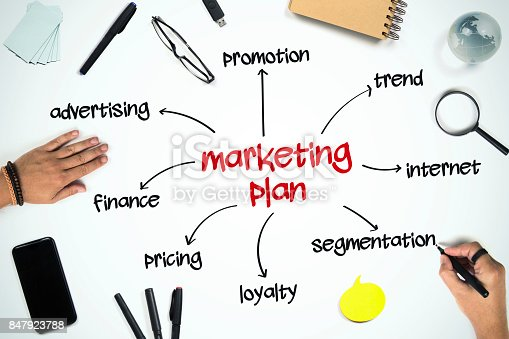 625727674 istock photo Marketing Plan Business concept 847923788