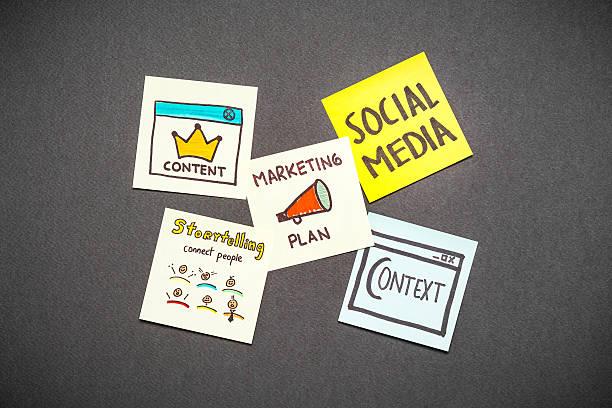 marketing plan, context, content, storytelling and social media - inbound marketing imagens e fotografias de stock