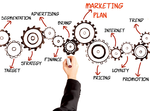 istock Marketing Plan 518021728