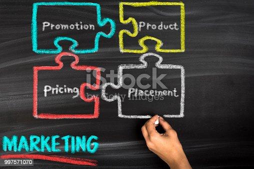 Marketing Puzzle Concept