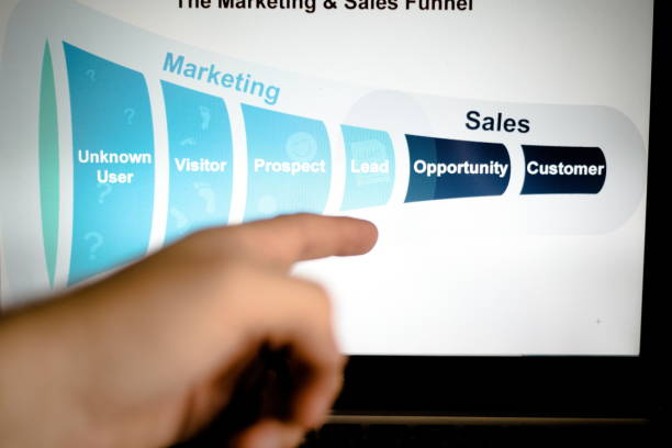 marketing sales funnel shown on a computer monitor, male hand pointing at screen. - sales funnel stock photos and pictures