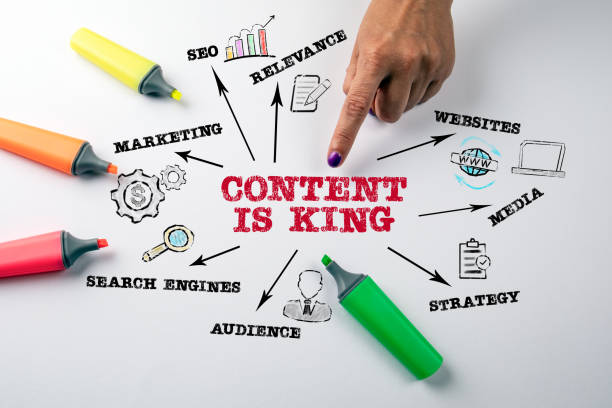 CONTENT IS KING. Marketing, SEO, Media and Search Engines concept. Chart with keywords and icons stock photo
