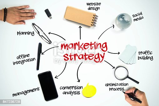 625727674 istock photo Marketing Strategy Business concept 847236728