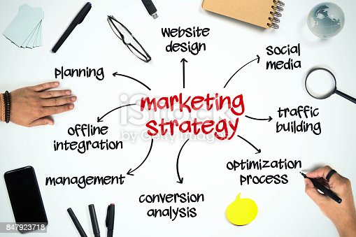 625727674 istock photo Marketing Strategy Business concept 847923718