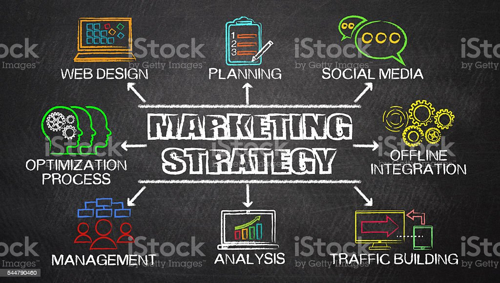 Marketing Strategy concept diagram with related elements stock photo