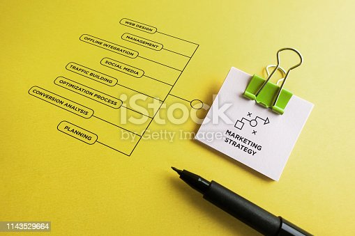 istock Marketing Strategy - icon with keywords 1143529664